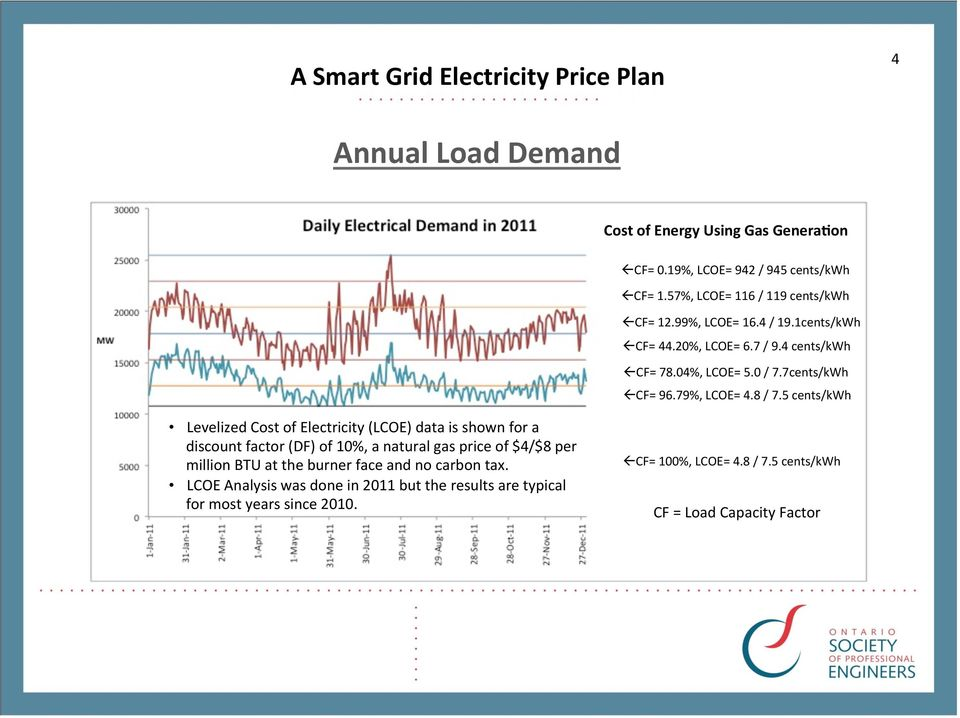 5 cents/kwh Levelized Cost of Electricity (LCOE) data is shown for a discount factor (DF) of 10%, a natural gas price of $4/$8 per million BTU at the