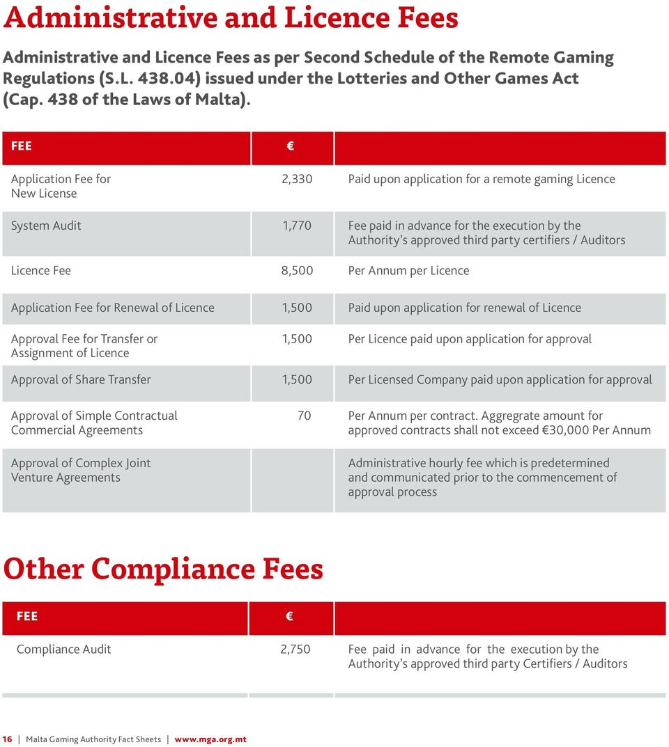 FEE Application Fee for New License 2,330 Paid upon application for a remote gaming Licence System Audit 1,770 Fee paid in advance for the execution by the Authority s approved third party certifiers