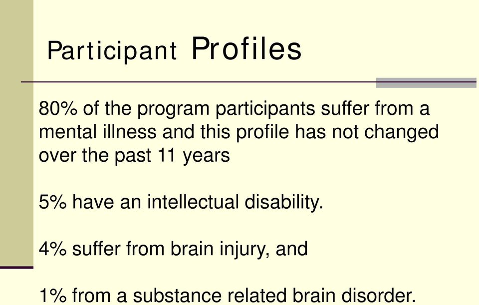 the past 11 years 5% have an intellectual disability.