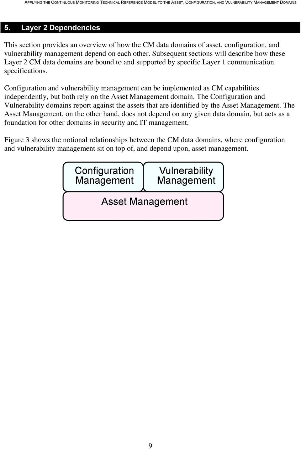 Configuration and vulnerability management can be implemented as CM capabilities independently, but both rely on the Asset Management domain.