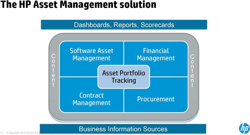 Management C on t e n t Asset Portfolio Tracking t e n t
