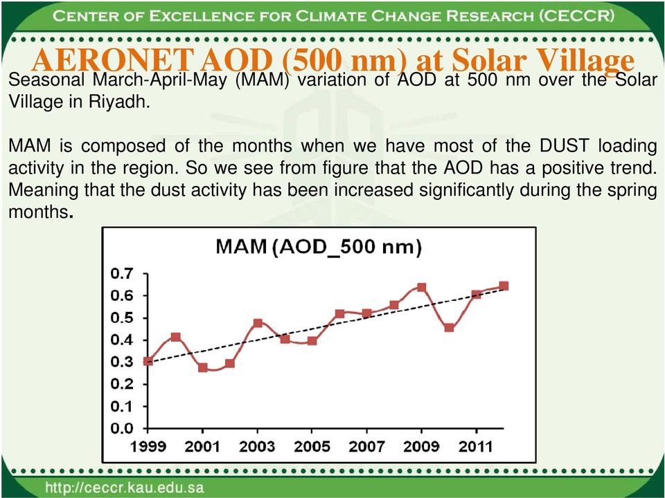 MAM is composed of the months when we have most of the DUST loading activity in the region.
