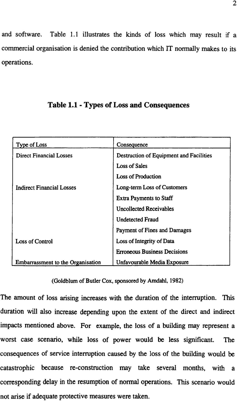 1 - Types of Loss and Consequences Type of Loss Consequence Direct Financial Losses Destruction of Equipment and Facilities Loss of Sales Loss of Production Indirect Financial Losses Long-term Loss