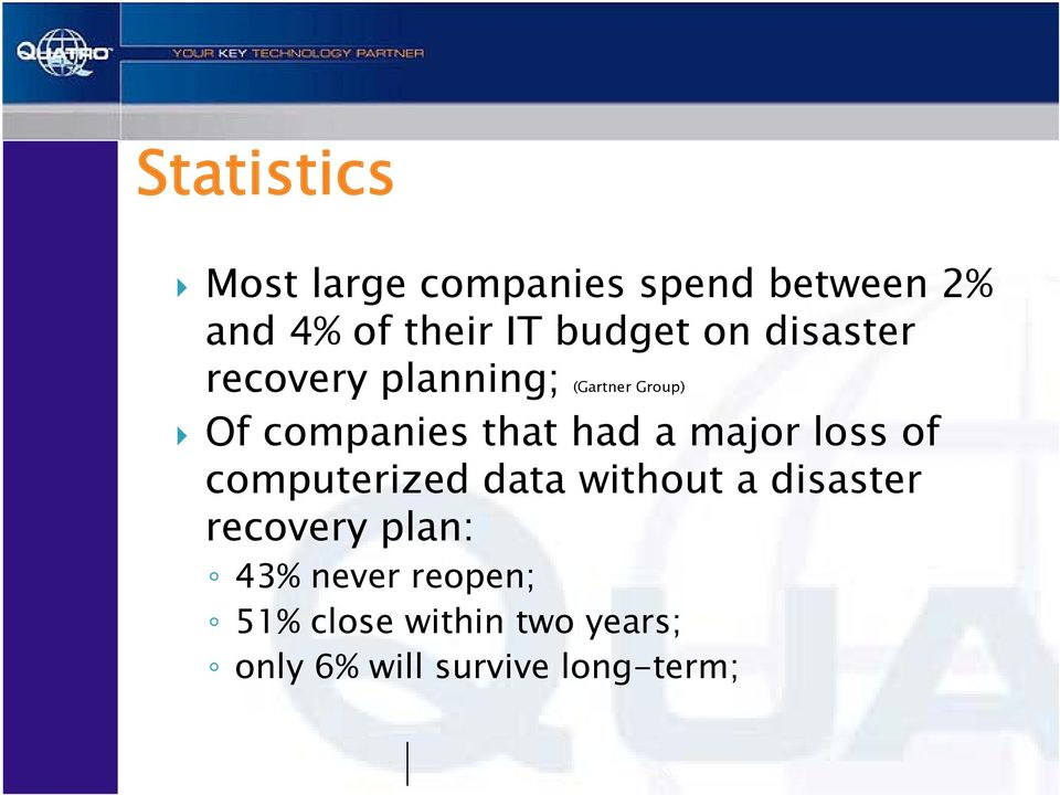of computerized data without a disaster recovery plan: 43% never reopen; 51%