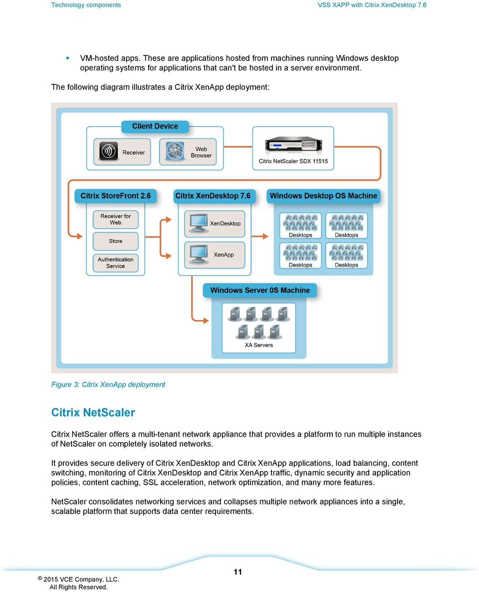 The following diagram illustrates a Citrix XenApp deployment: Figure 3: Citrix XenApp deployment Citrix NetScaler Citrix NetScaler offers a multi-tenant network appliance that provides a platform to