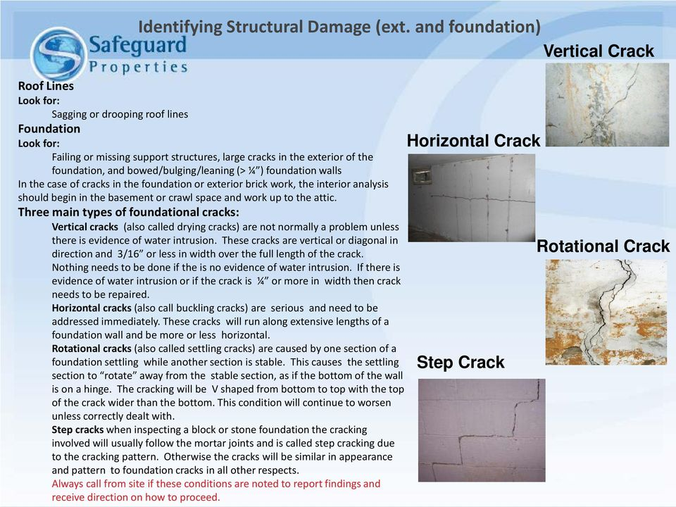 bowed/bulging/leaning (> ¼ ) foundation walls In the case of cracks in the foundation or exterior brick work, the interior analysis should begin in the basement or crawl space and work up to the