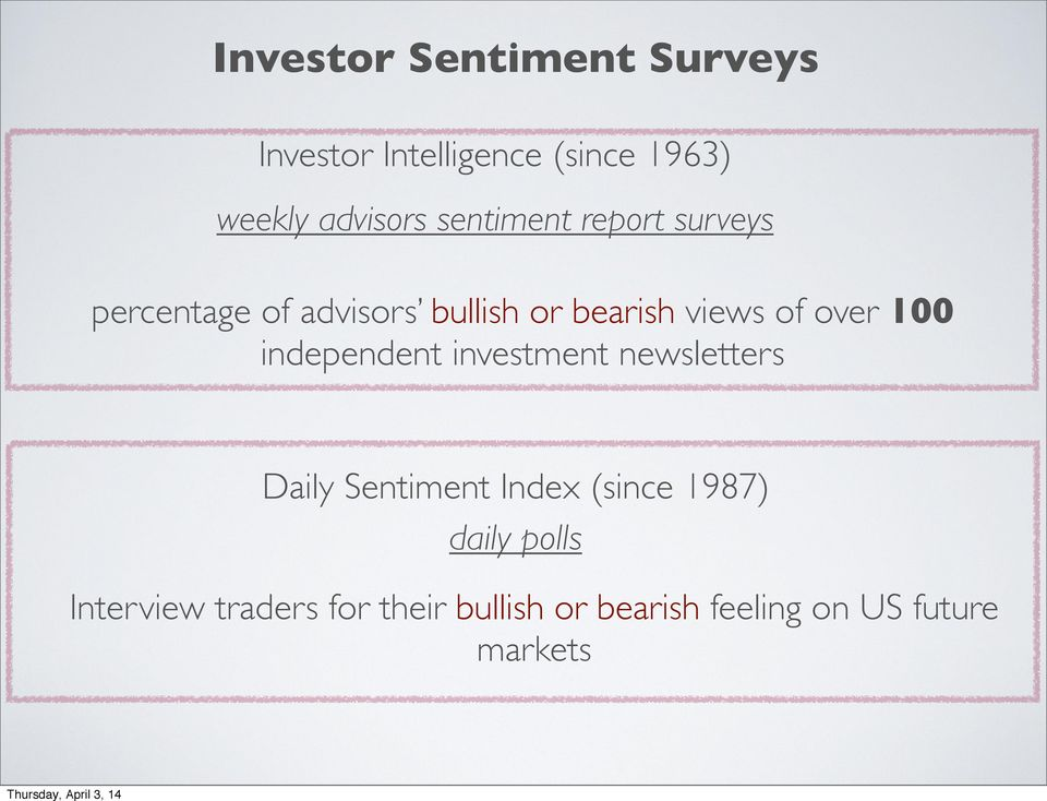 over 100 independent investment newsletters Daily Sentiment Index (since 1987)