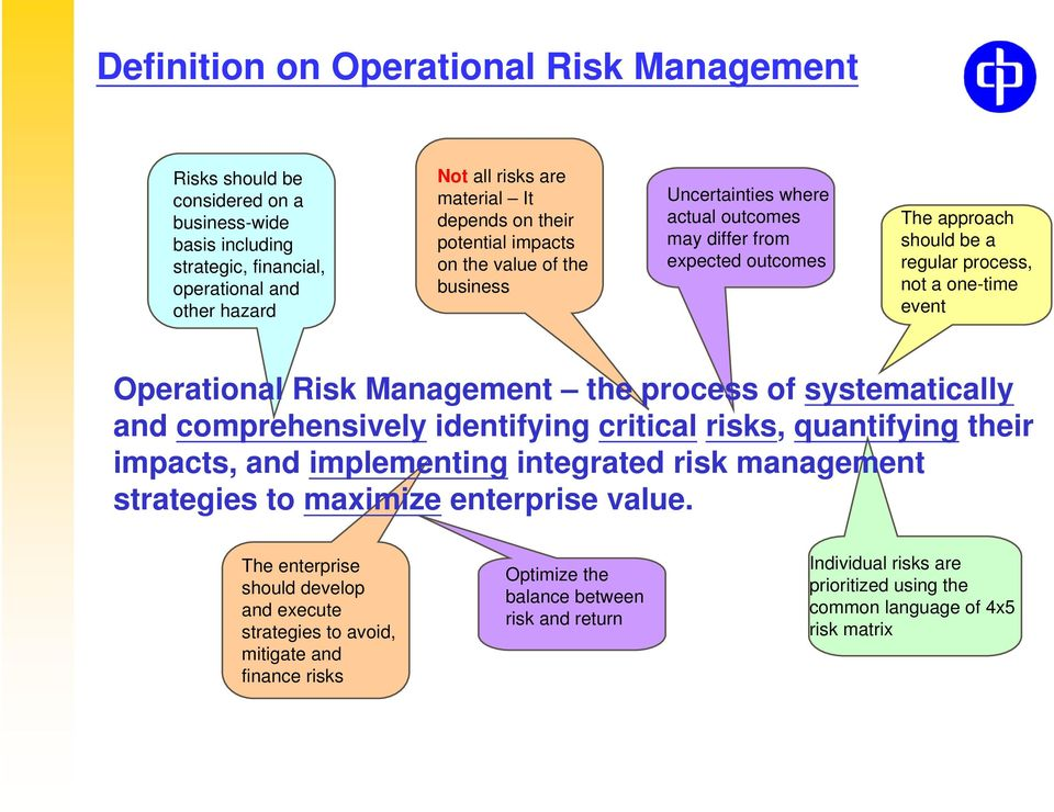 Risk Management the process of systematically and comprehensively identifying critical risks, quantifying their impacts, and implementing integrated risk management strategies to maximize enterprise