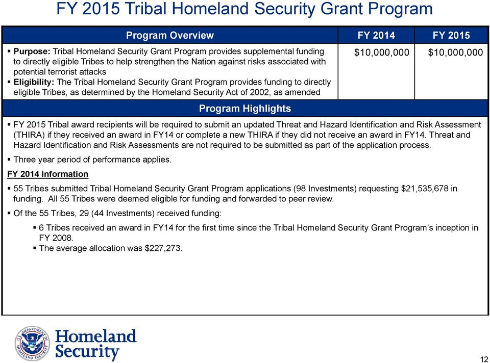 the Homeland Security Act of 2002, as amended Program Highlights $10,000,000 $10,000,000 FY 2015 Tribal award recipients will be required to submit an updated Threat and Hazard Identification and