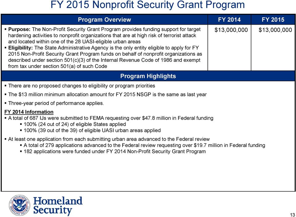for FY 2015 Non-Profit Security Grant Program funds on behalf of nonprofit organizations as described under section 501(c)(3) of the Internal Revenue Code of 1986 and exempt from tax under section