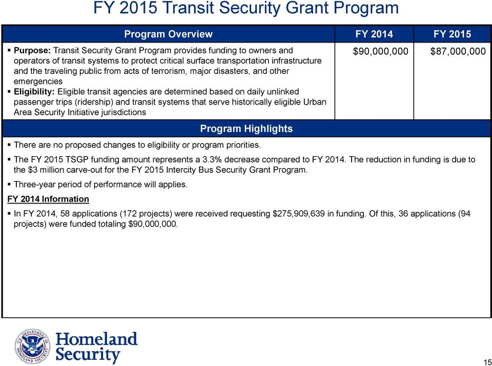 passenger trips (ridership) and transit systems that serve historically eligible Urban Area Security Initiative jurisdictions Program Highlights $90,000,000 $87,000,000 There are no proposed changes