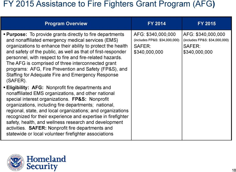 The AFG is comprised of three interconnected grant programs: AFG, Fire Prevention and Safety (FP&S), and Staffing for Adequate Fire and Emergency Response (SAFER).