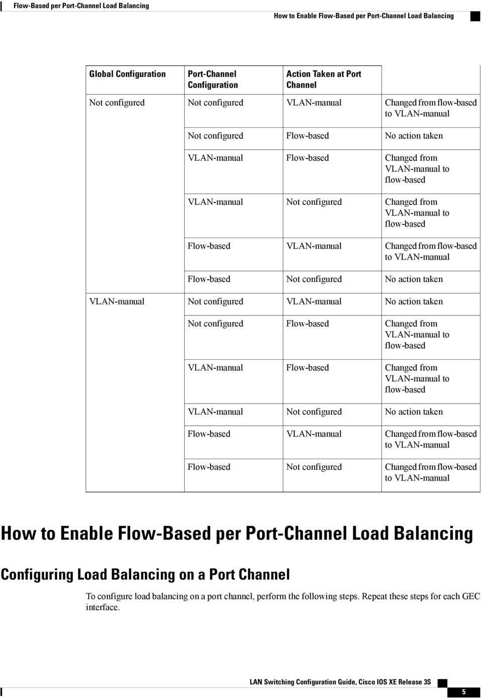 flow-based Changed from to flow-based No action taken Changed from flow-based to Changed from flow-based to How to Enable Configuring