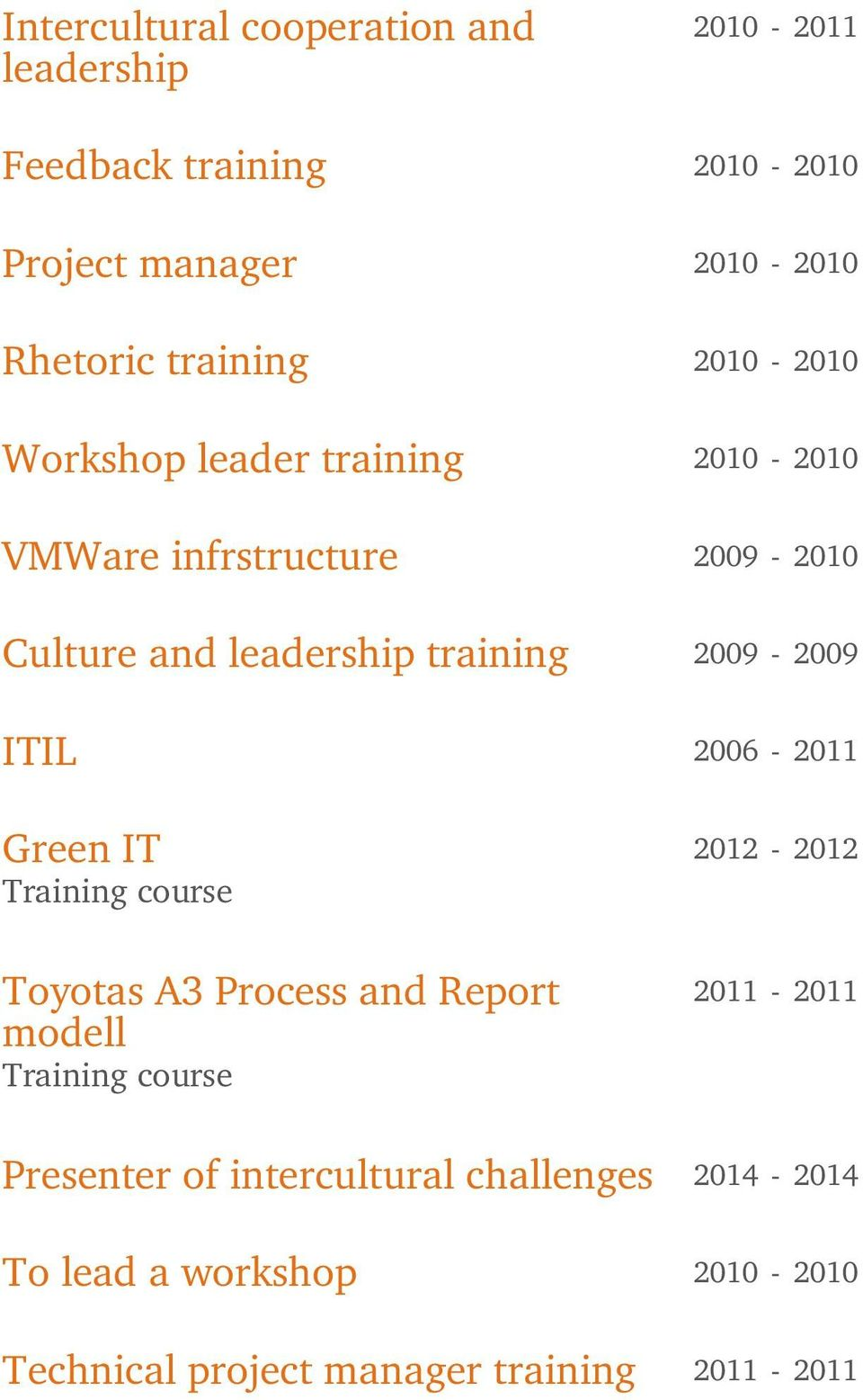 2009-2009 ITIL 2006-2011 Green IT 2012-2012 Training course Toyotas A3 Process and Report modell Training course