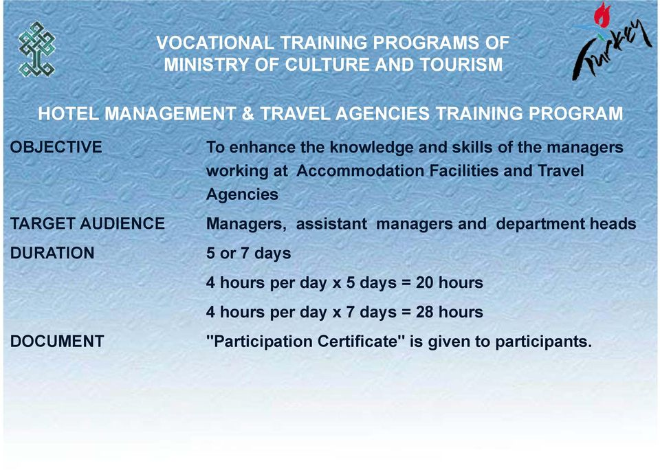 Accommodation Facilities and Travel Agencies Managers, assistant managers and department heads 5 or 7 days 4