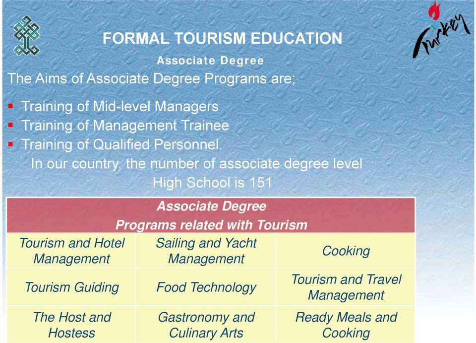 In our country, the number of associate degree level High School is 151 Associate Degree Programs related with Tourism