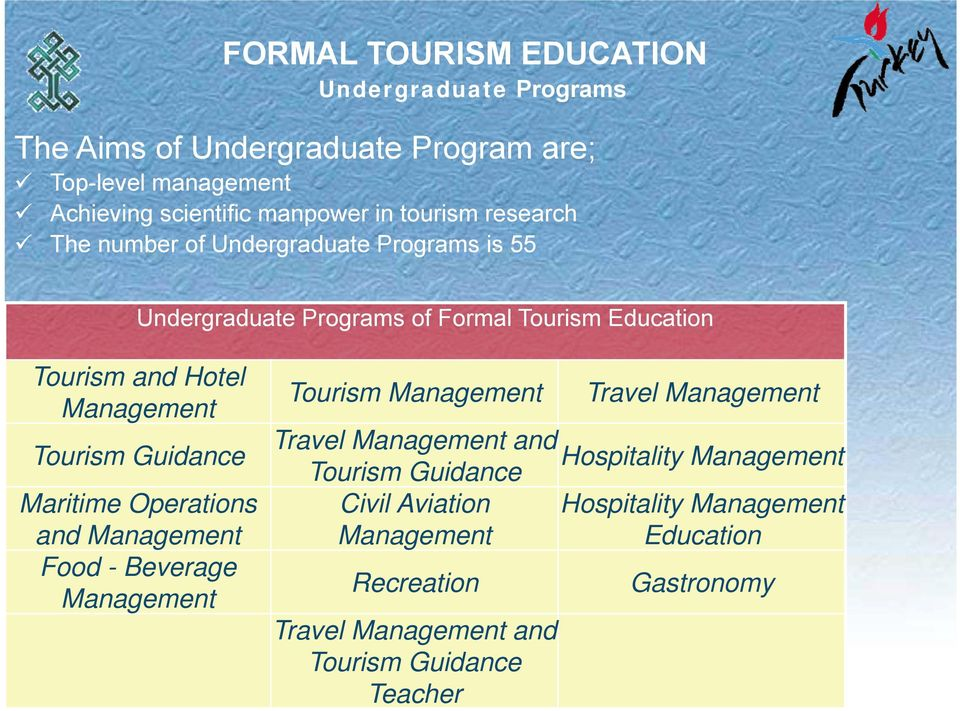 Tourism Guidance Maritime Operations and Management Food - Beverage Management Tourism Management Travel Management and Tourism Guidance Civil