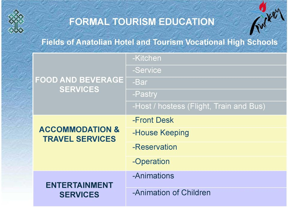 -Service -Bar -Pastry -Host / hostess (Flight, Train and Bus) -Front Desk -House