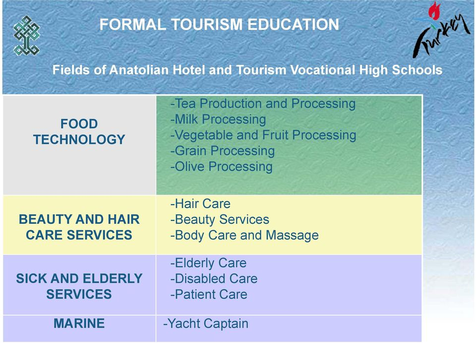 Processing -Olive Processing BEAUTY AND HAIR CARE SERVICES SICK AND ELDERLY SERVICES MARINE -Hair