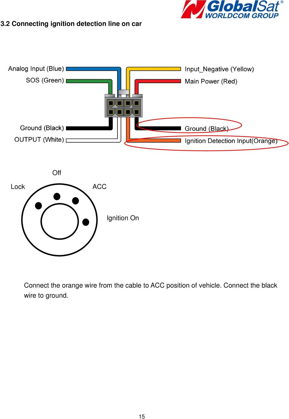 orange wire from the cable to ACC position