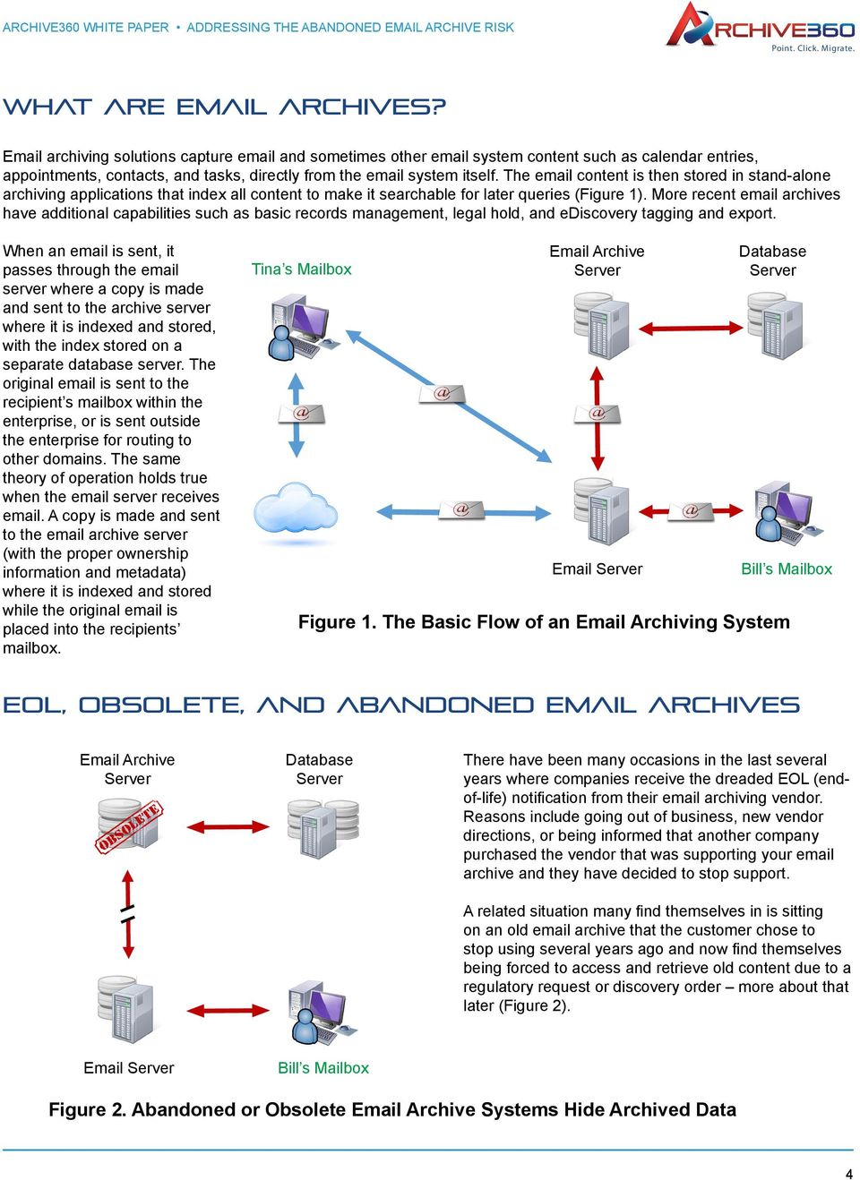 The email content is then stored in stand-alone archiving applications that index all content to make it searchable for later queries (Figure 1).