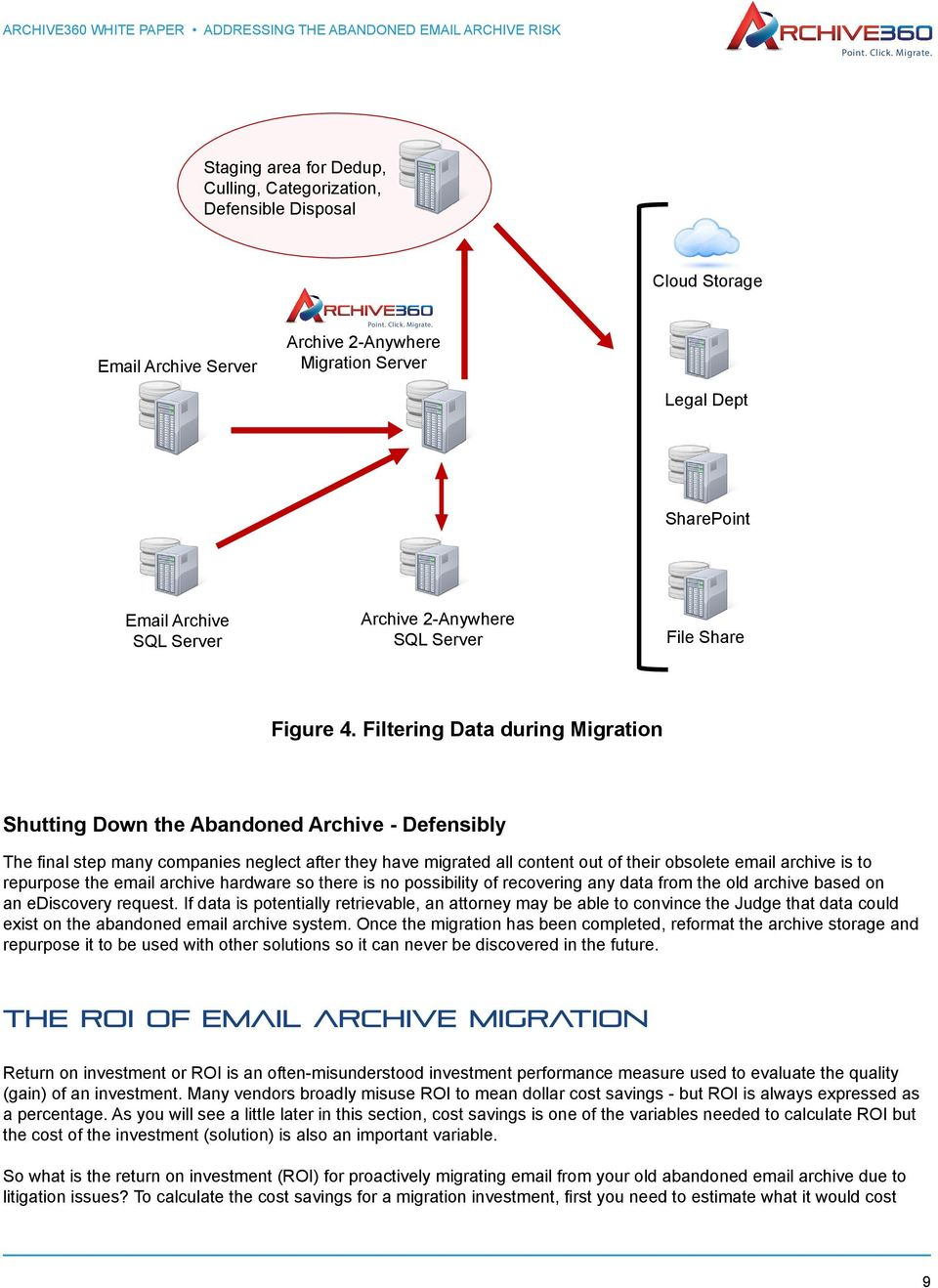 Filtering Data during Migration Shutting Down the Abandoned Archive - Defensibly The final step many companies neglect after they have migrated all content out of their obsolete email archive is to