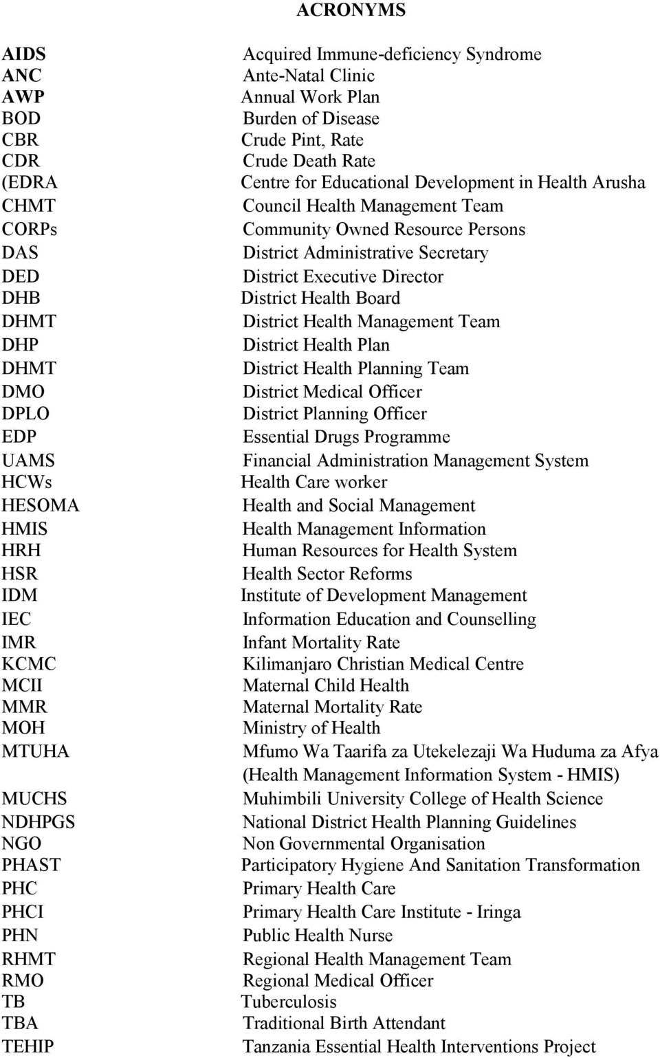 Health Management Team Community Owned Resource Persons District Administrative Secretary District Executive Director District Health Board District Health Management Team District Health Plan