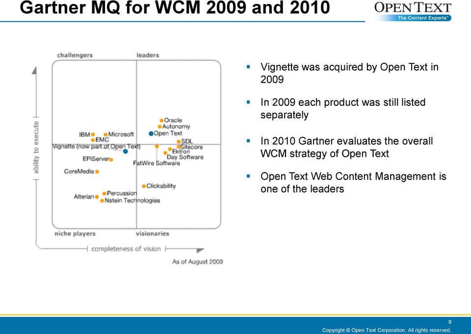 separately In 2010 Gartner evaluates the overall WCM strategy