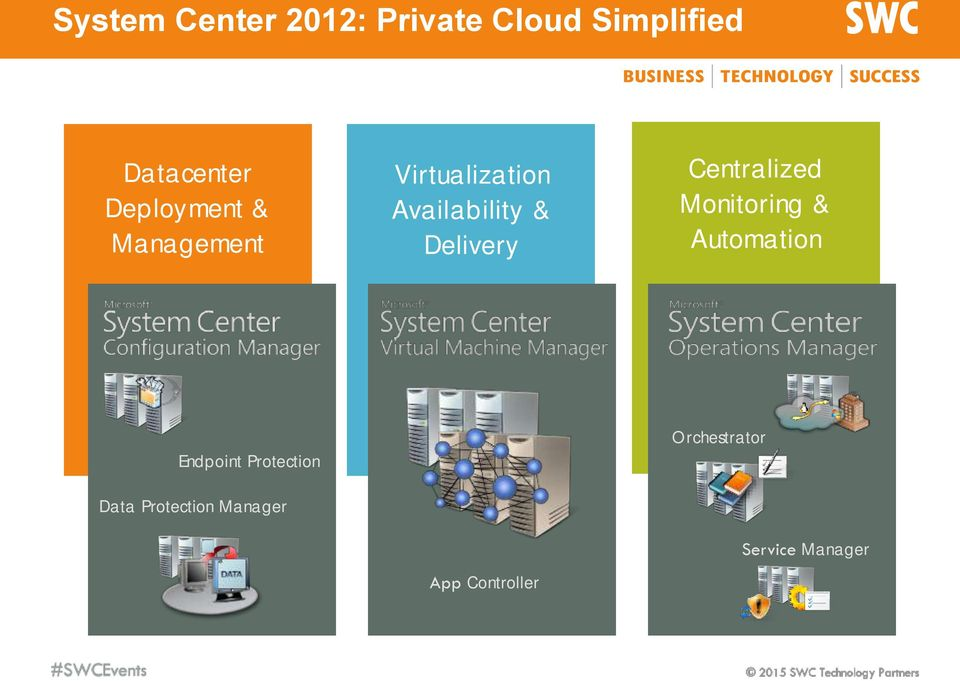 Virtualization Availability & Delivery?