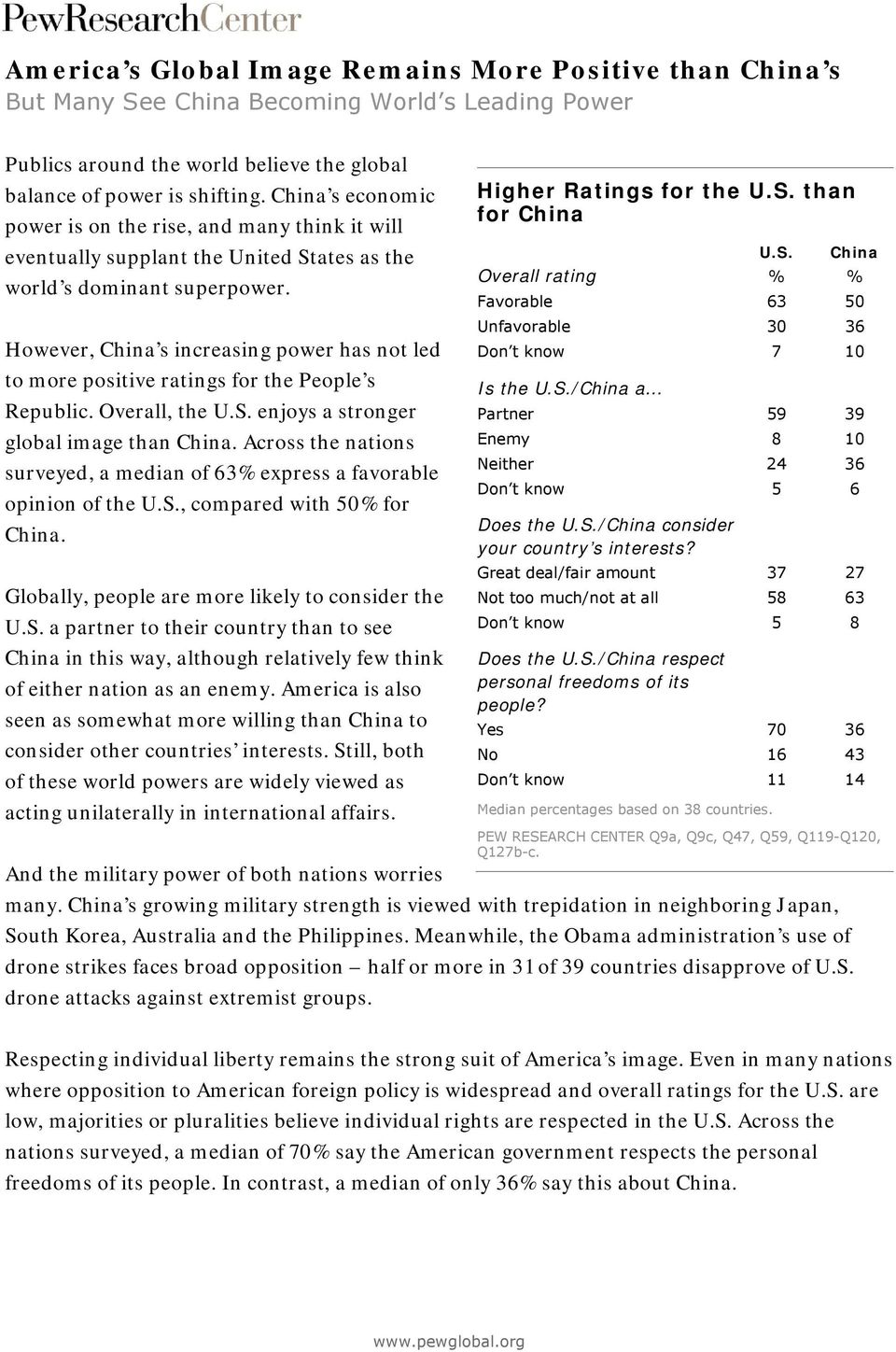 However, China s increasing power has not led to more positive ratings for the People s Republic. Overall, the U.S. enjoys a stronger global image than China.