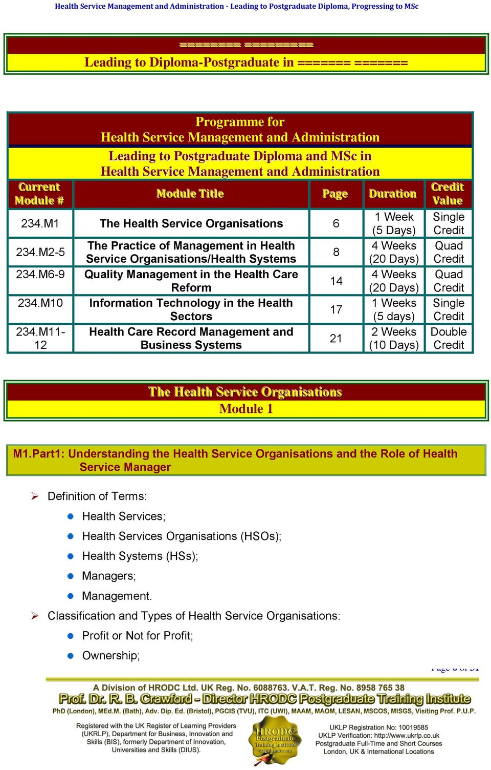 M6-9 Quality Management in the Health Care Reform 234.M10 Information Technology in the Health Sectors 234.