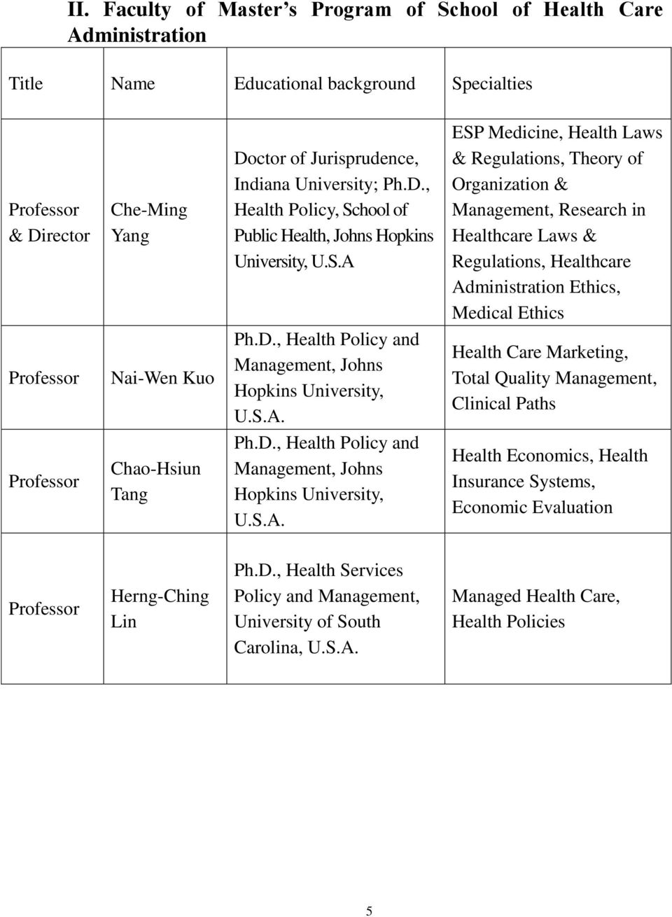 hool of Public Health, Johns Hopkins University, U.S.