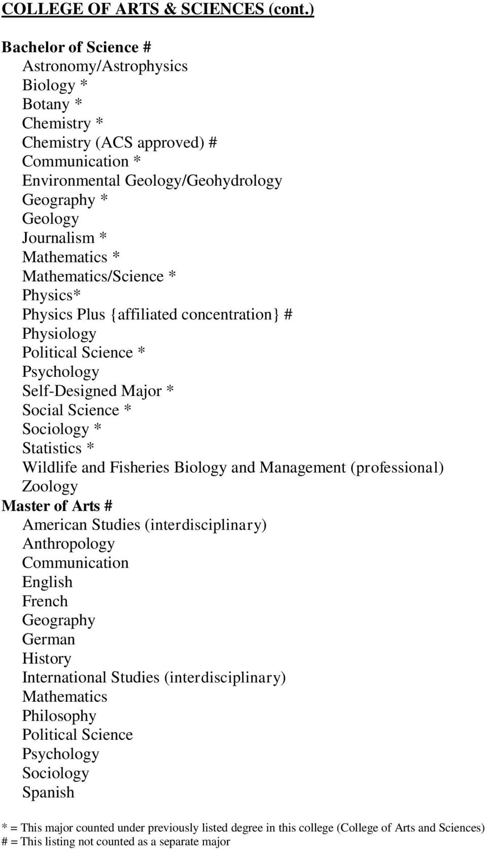 Mathematics/Science * Physics* Physics Plus {affiliated concentration} # Physiology Political Science * Psychology Self-Designed Major * Social Science * Sociology * Statistics * Wildlife and