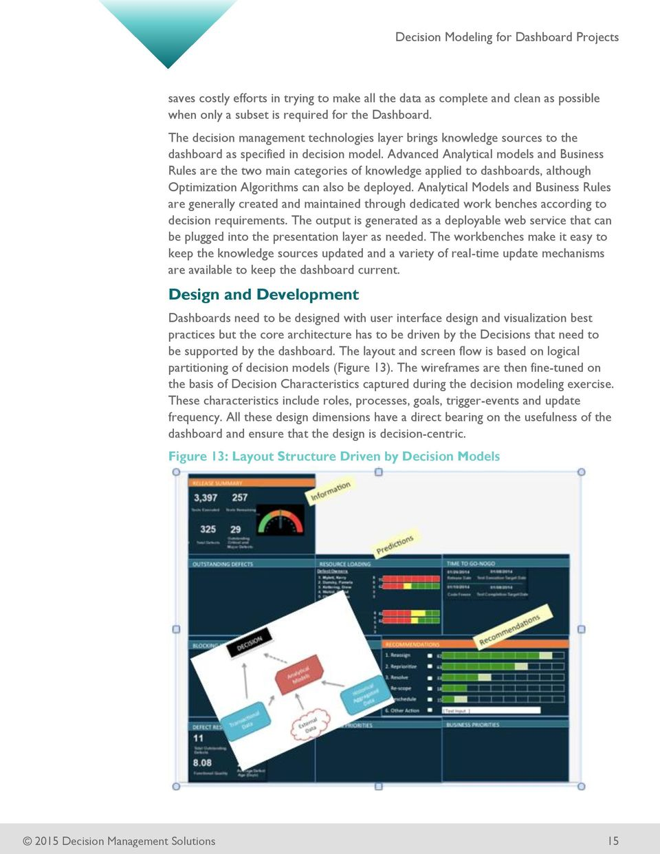 Advanced Analytical models and Business Rules are the two main categories of knowledge applied to dashboards, although Optimization Algorithms can also be deployed.