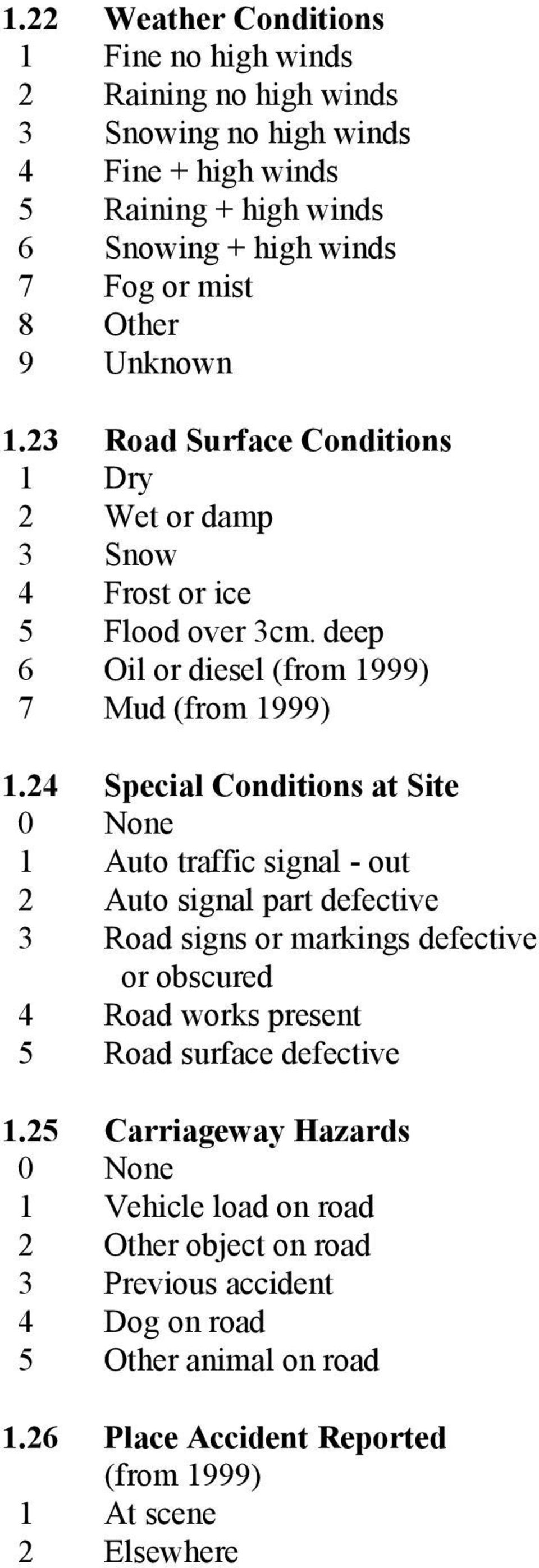24 Special Conditions at Site 0 None 1 Auto traffic signal - out 2 Auto signal part defective 3 Road signs or markings defective or obscured 4 Road works present 5 Road surface