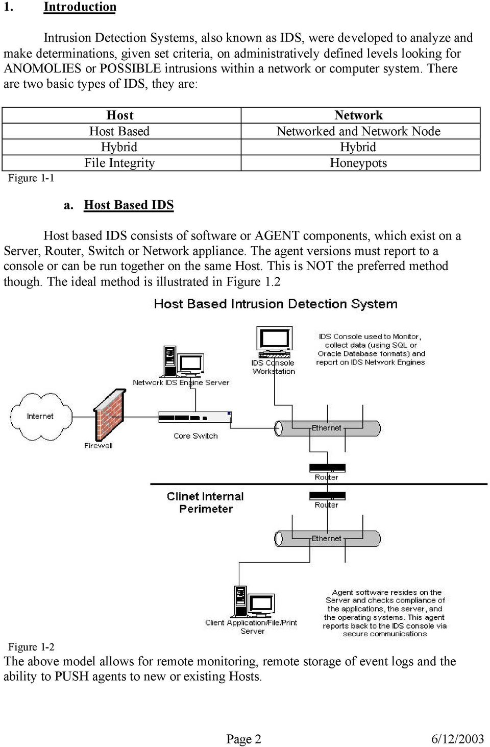 Host Based IDS Network Networked and Network Node Hybrid Honeypots Host based IDS consists of software or AGENT components, which exist on a Server, Router, Switch or Network appliance.