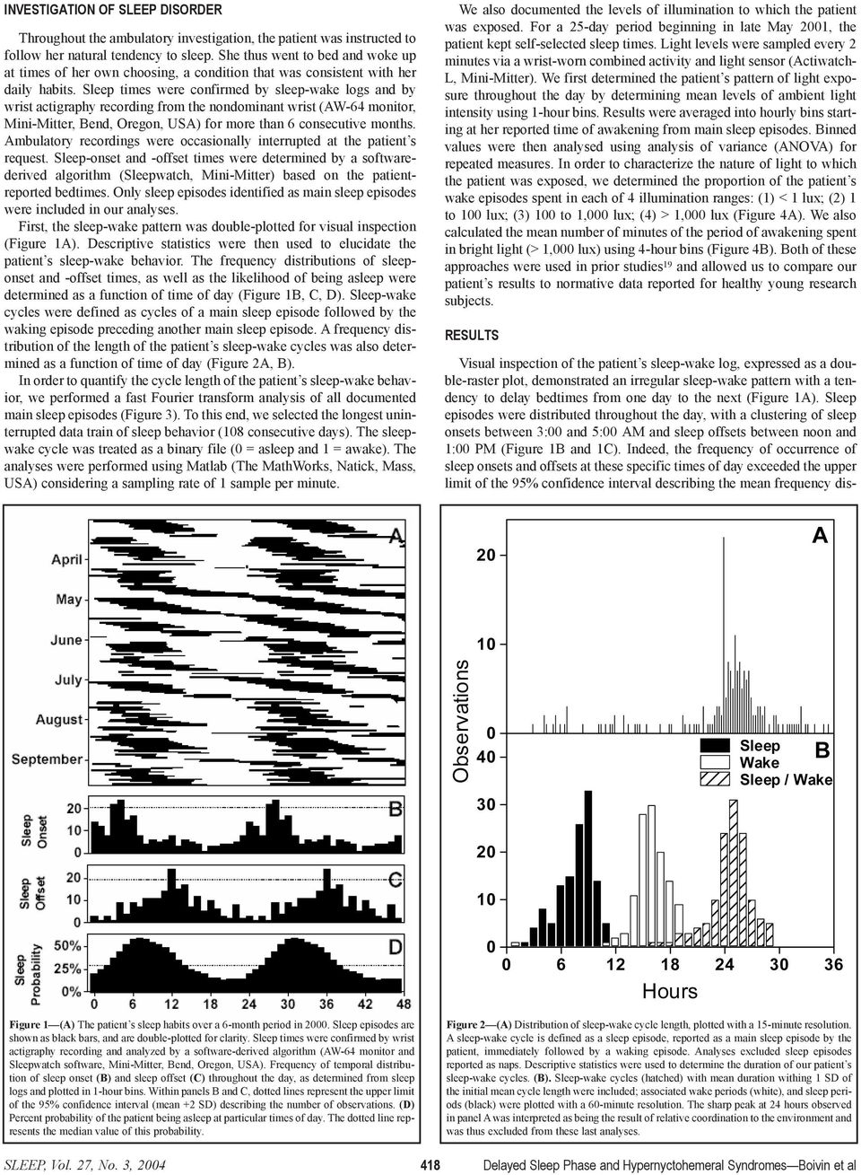 Sleep times were confirmed by sleep-wake logs and by wrist actigraphy recording from the nondominant wrist (AW-64 monitor, Mini-Mitter, Bend, Oregon, USA) for more than 6 consecutive months.