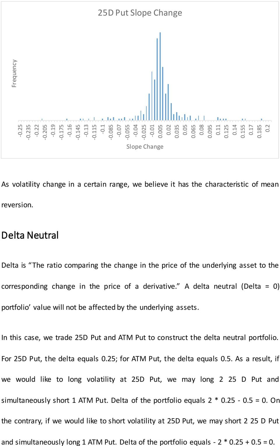 Delta Neutral Delta is The ratio comparing the change in the price of the underlying asset to the corresponding change in the price of a derivative.