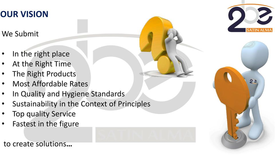 Hygiene Standards Sustainability in the Context of