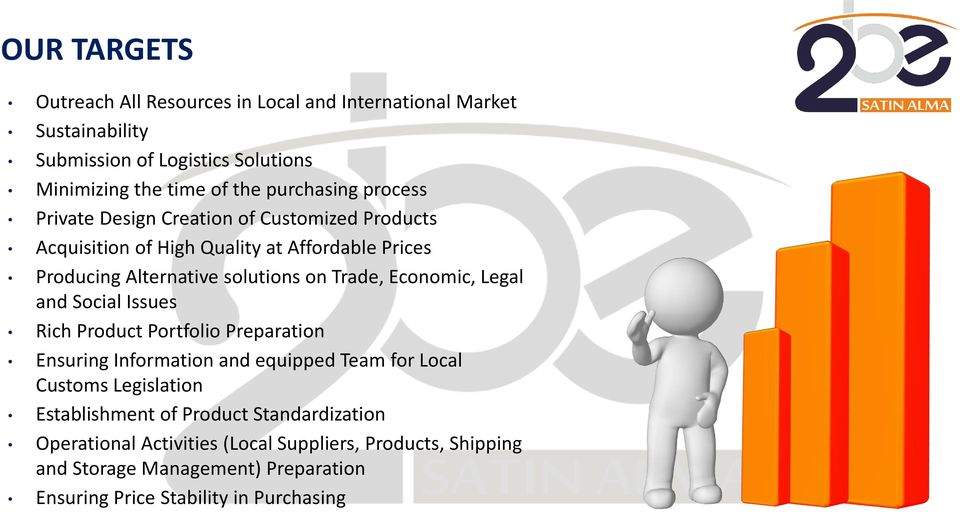 Trade, Economic, Legal and Social Issues Rich Product Portfolio Preparation Ensuring Information and equipped Team for Local Customs Legislation
