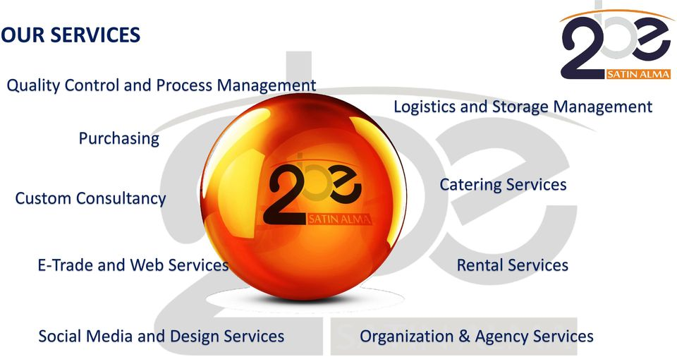 Management Catering Services E-Trade and Web Services