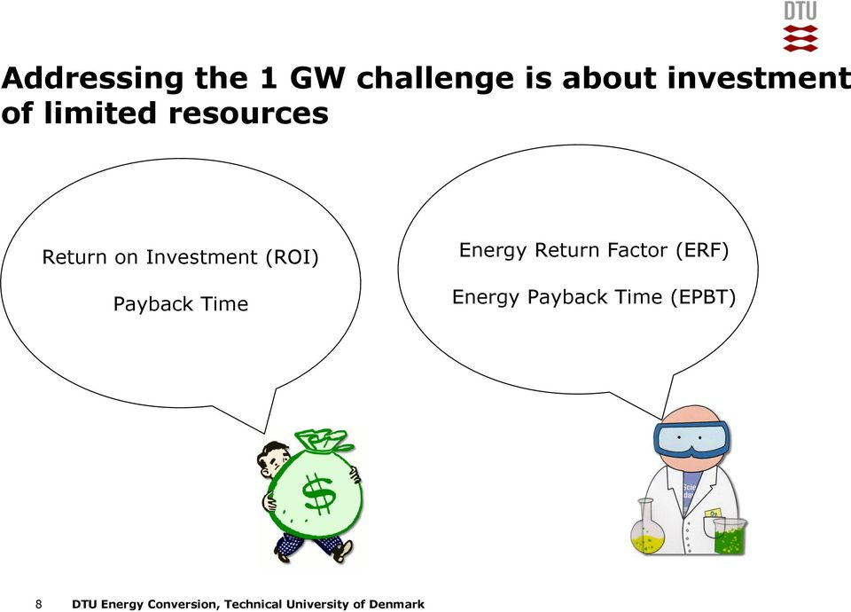 Investment (ROI) Payback Time Energy