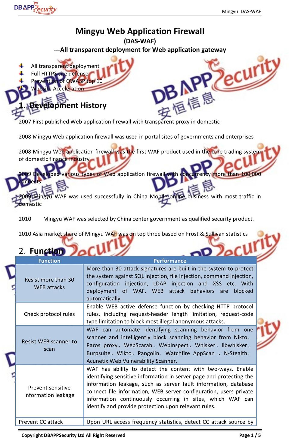 Development History 2007 First published Web application firewall with transparent proxy in domestic 2008 Mingyu Web application firewall was used in portal sites of governments and enterprises 2008
