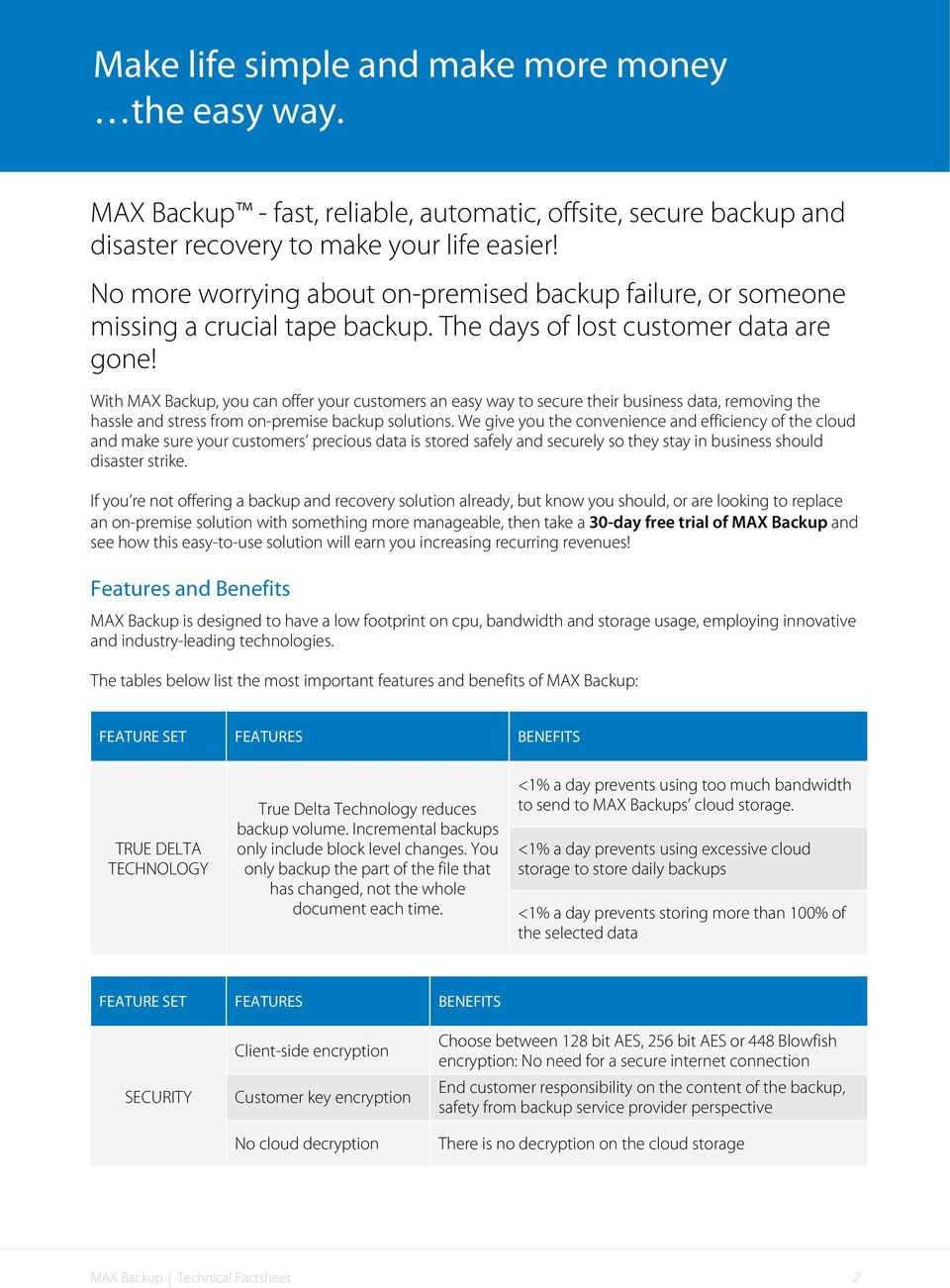 With MAX Backup, you can offer your customers an easy way to secure their business data, removing the hassle and stress from on-premise backup solutions.