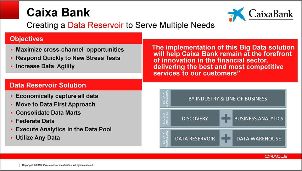 Execute Analytics in the Data Pool Utilize Any Data The implementation of this Big Data solution will help Caixa Bank remain at the forefront of