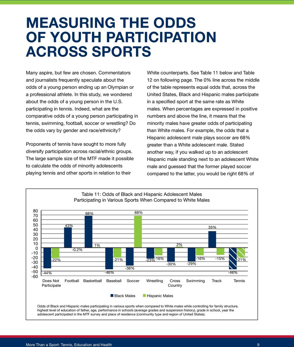 In this study, we wondered about the odds of a young person in the U.S. participating in tennis.