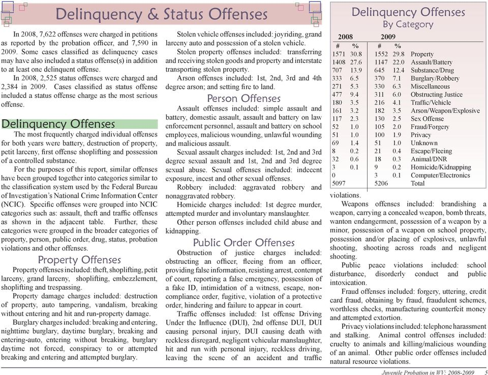 Cases classified as status offense included a status offense charge as the most serious offense.