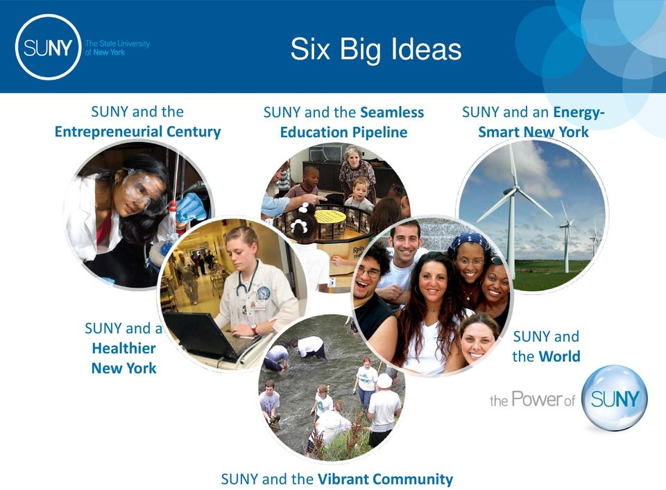 Energy- Smart New York SUNY and a Healthier New York