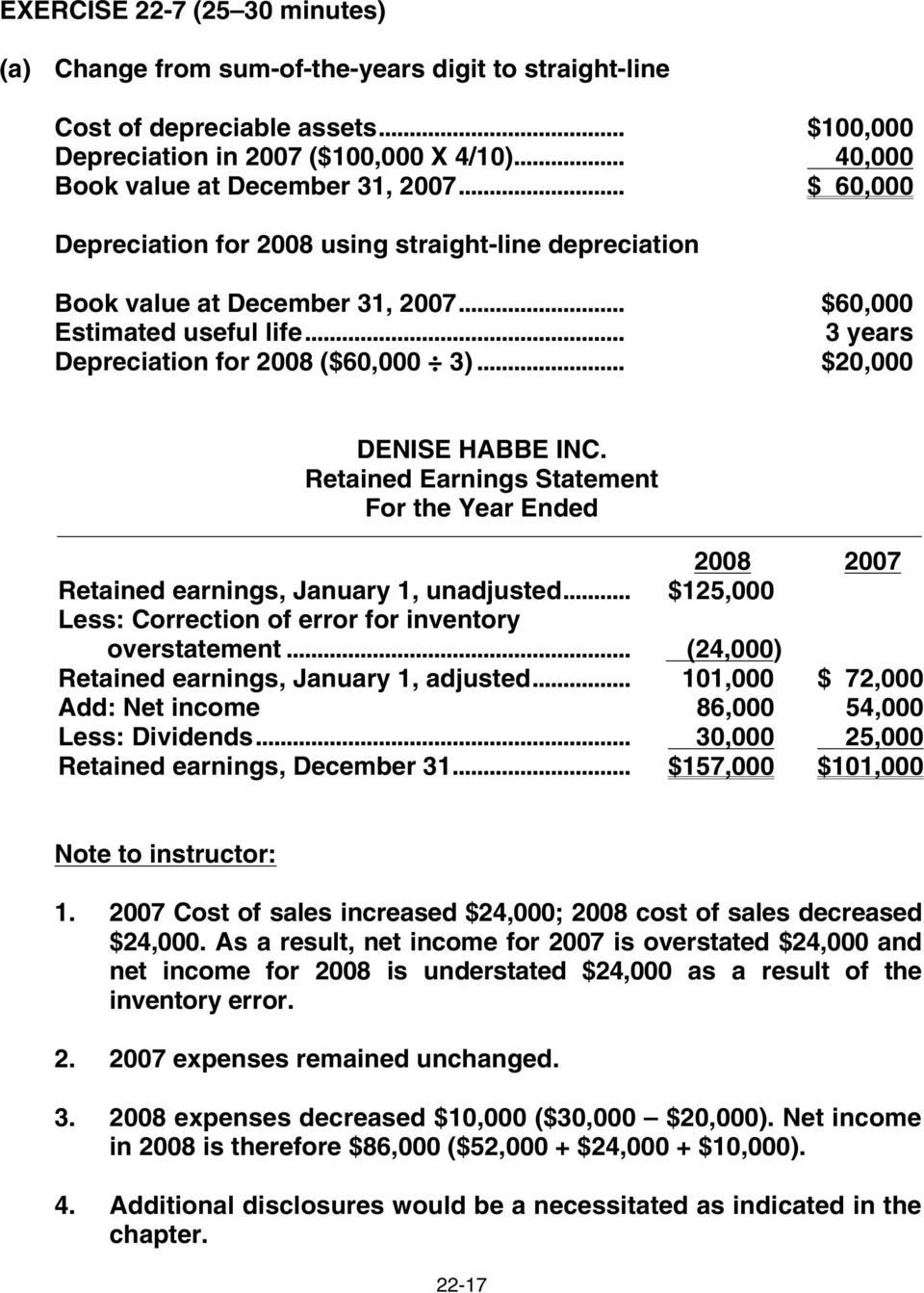 .. 3 years Depreciation for 2008 ($60,000 3)... $20,000 DENISE HABBE INC. Retained Earnings Statement For the Year Ended 2008 2007 Retained earnings, January 1, unadjusted.