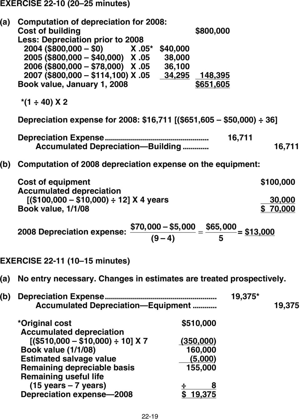 05 34,295 148,395 Book value, January 1, 2008 $651,605 **(1 40) X 2 Depreciation expense for 2008: $16,711 [($651,605 $50,000) 36] Depreciation Expense... 16,711 Accumulated Depreciation Building.